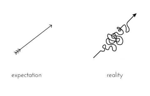 expectation vs reality-3